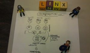lynx_pedagolab42