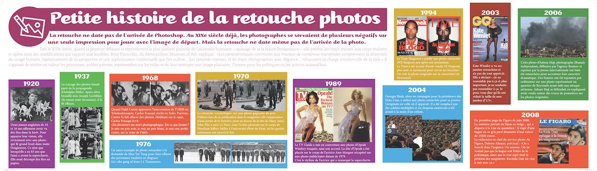 IMAGE-histoiredelaretouchephoto-HDPrint